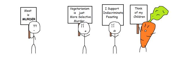 10-7 Vegetarianism